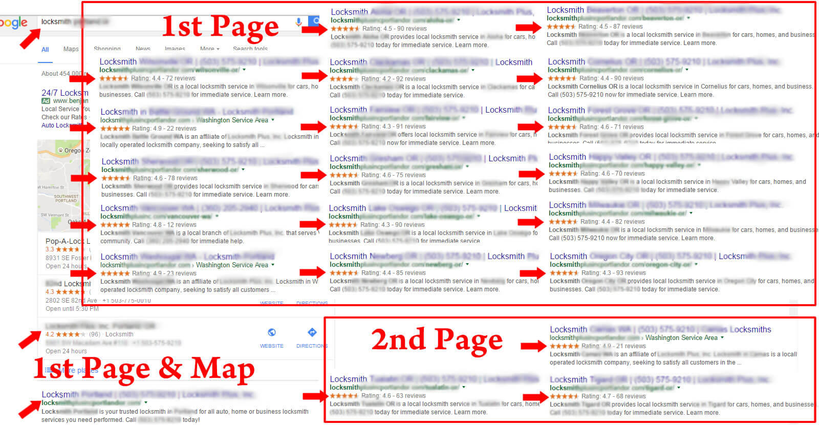 On Page SEO Services Case Study