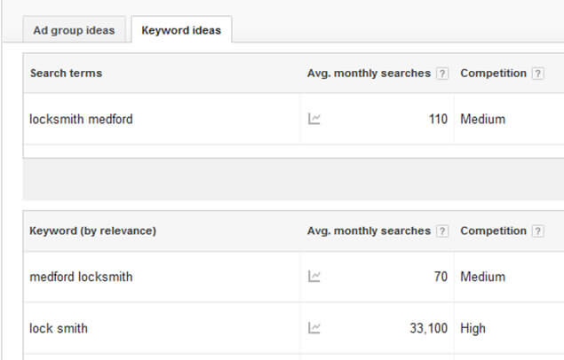 Google Keyword Planner NOT Working: How to Fix the Undesirable Search Volume Ranges on GKP