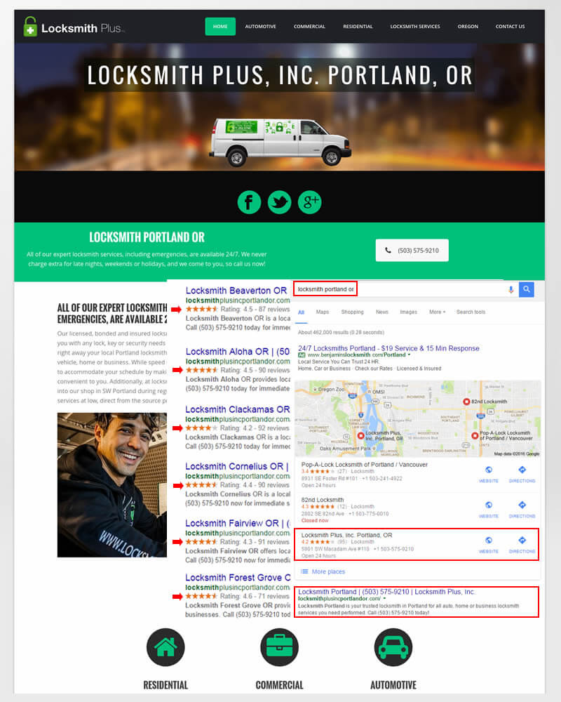 Successful On Page SEO campaign: Portland, OR client